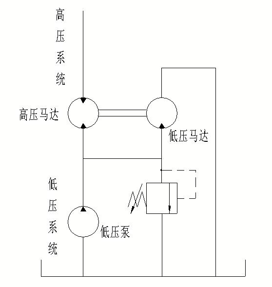 液压马达增压器